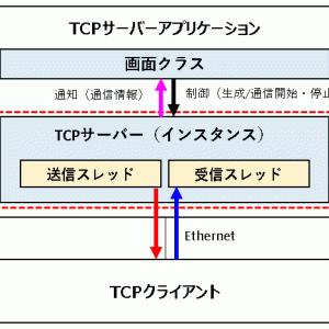 C#で「TCPサーバー」を実装する(決定版)
