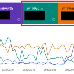 【SEO対策】検索順位、平均CTRを活用して記事をリライトしよう!(ブログ初心者向け)