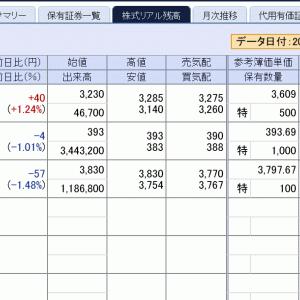 日本株、今週は今年3度目の買い場と確信。株で稼ぐウイークにしたい…