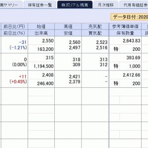 日経平均株価と日経225先物との値差は売り仕掛けだったのか…