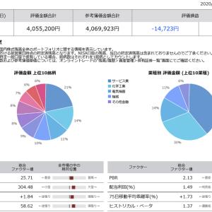 日経平均続落も保有銘柄は勝ち越し。日本酸素HLDGS(4091)は再びファイザー社のワクチン超低温輸送機器(技術)で上げているのか…