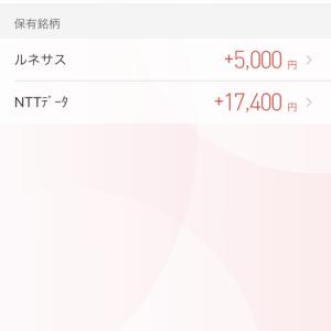 週末はこんなもんか!NTTデータ(9613)とルネサスエレクトロニクス(6723)は上げて終了…