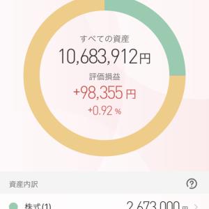 やはり、NTTデータ(9613)は押し目だった。明日の相場に大いに期待したい…