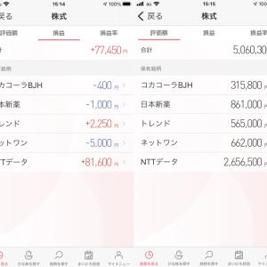 今が仕込み時?夏枯れお盆ウイークに日本株を買う。今日は4銘柄…