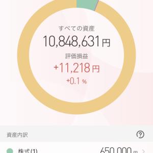 日経平均一時3万円超え!スピード違反にひっかかるのを恐れ、5銘柄中4銘柄を一旦利益確定…