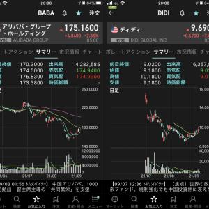 日経平均3万円突破!中国ADR銘柄のアリババやディディもこの勢いでV字回復を期待します…