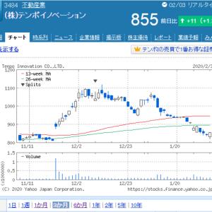 株式分割の検証③