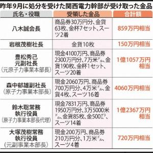 関電幹部が高浜原発付近の「地元有力者」から受け取っていたという金品のリスト