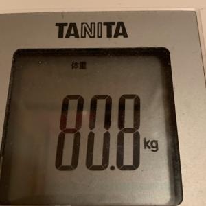 太り過ぎた体