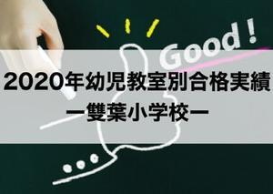 【2020年最新】雙葉小学校ー幼児教室別合格実績・入試倍率(2019秋実施)