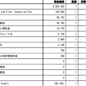 テスラ モデル3を購入するには最低いくらかかるのか?実際にかかった金額を公開