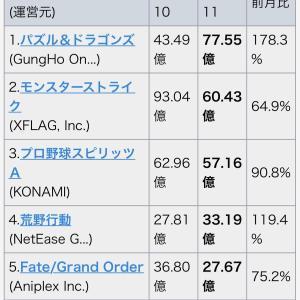 【悲報】プロ野球の日本シリーズを中継するテレビ局が悲鳴! 視聴率が爆死連発で地上波からついに消滅か?