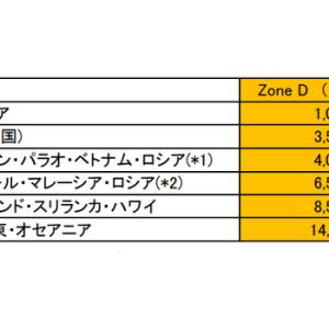 燃油サーチャージ2019年8月購入分から値上げ (ANA/JAL)