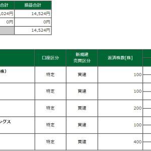 デイトレ結果(7/8) 反省チャート
