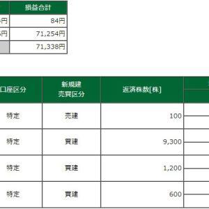 デイトレ結果(7/26) 20K→▲40K→▲5Kという愚行