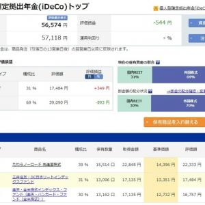 iDeco保有資産