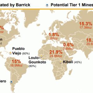 バリックゴールド(GOLD/ABX.TO)の概要と長期投資の検討