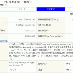 【超おススメ】バンガードトータルストックマーケットETF【VTI】