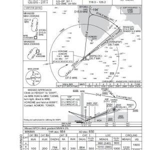 青森空港の着陸ルートvol1