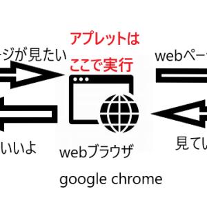 WEBページの仕組みはHTML?!