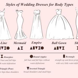 ウエディングドレスのデザイン5選。あなたのイメージや体型にぴったりなドレスは?