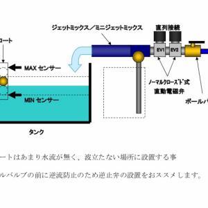 自動供給システム(提案)