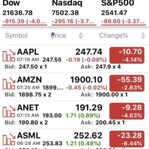株大損で家庭崩壊間近、、