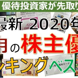 【お金返して!】【先取り紹介】2020年最新 11月のおすすめ株主優待銘柄ランキングベスト5
