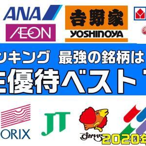 【お金返して!】株主優待総合利回りランキングベスト70 2020年11月末版 前編