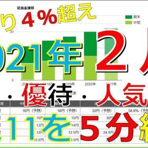 【お金返して!】【5分で紹介】2021年2月株主優待・配当・人気銘柄NO.11 連続増配・利回り4%超え!