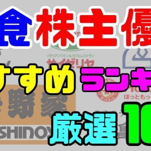 【お金返して!】業績V字回復か!飲食株主優待ランキングベスト10