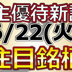 【お金返して!】株主優待新設!【6月22日(火)の注目銘柄まとめ】Japan stock market today