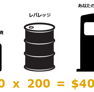WTI原油の取引のススメ(iFOREX一択) ※スプレッド、レバレッジの比較