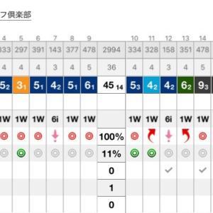 200807 ワールドレイクゴルフクラブ