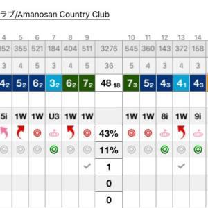 200822 天野山カントリークラブ 雨は降らず、そしてベスト更新