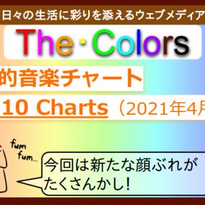 【010 Charts.3】音槌的音楽チャート2021年4月版!!