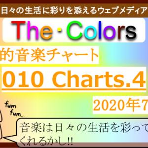 【010 Charts.4】音槌的音楽チャート2021年7月版!!