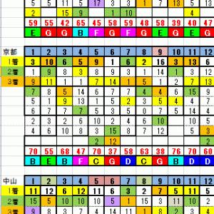 26日レース結果