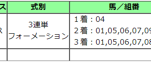 2月15日・16日戦い終わって・・・