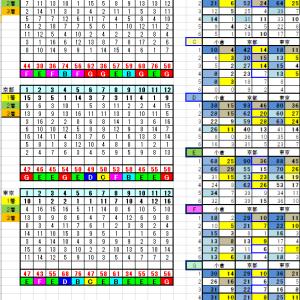 2月23日リーマン指数&ランク別データー