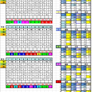 5月1日リーマン指数&指数データー