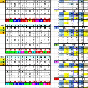 5月3日リーマン指数&データー