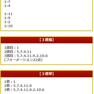 東京10レース晩春S情報
