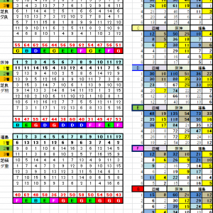 7月18日リーマン指数