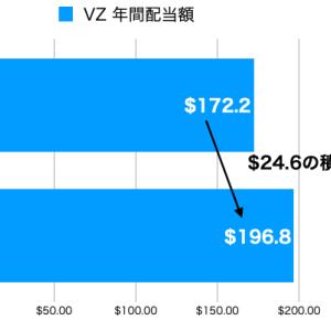 「定期買い付け」 VZ 株の購入しました