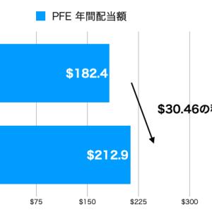 「長期保有前提」 PFEの買い増しを行いました