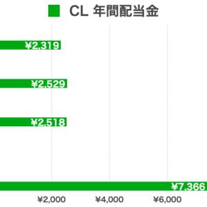 CLから配当で着実に不労所得を積み上げています