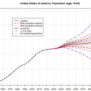 長期投資と人口推移について考える