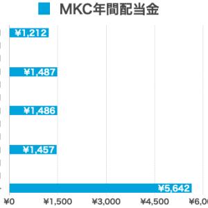 「年収500万サラリーマン」MKCから配当金受領 不労所得の積み上げ