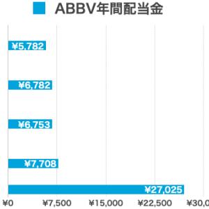 abbvからの配当金 もちろん投資資金に回します